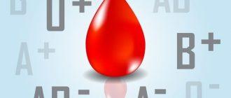 Диета для первой группы крови